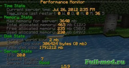 Perfomance monitor